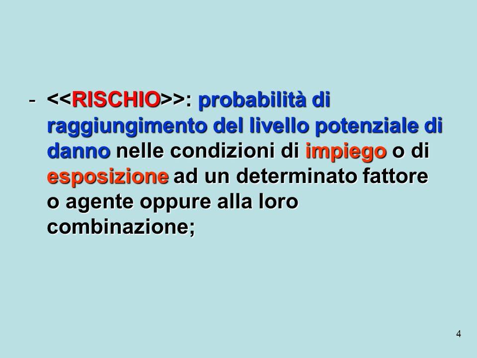 <<RISCHIO>>: probabilità di raggiungimento del livello potenziale di danno nelle condizioni di impiego o di esposizione ad un determinato fattore o agente oppure alla loro combinazione;