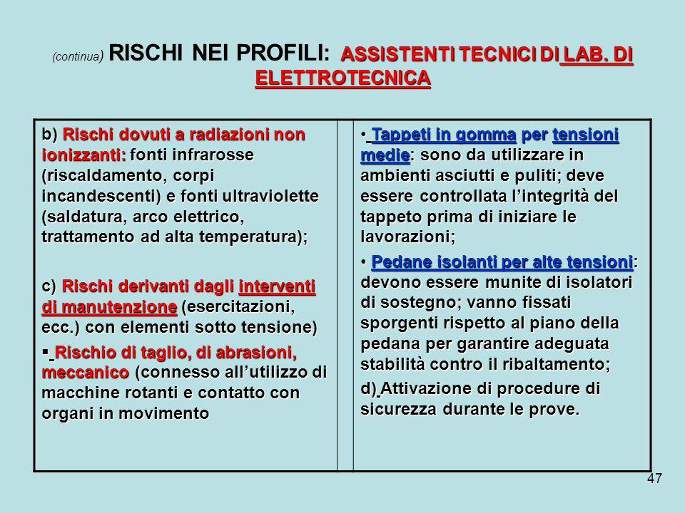 d) Attivazione di procedure di sicurezza durante le prove.