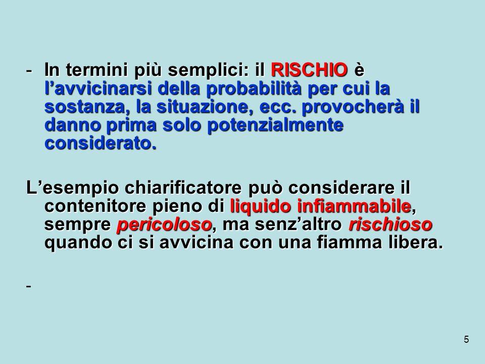 In termini più semplici: il RISCHIO è l'avvicinarsi della probabilità per cui la sostanza, la situazione, ecc. provocherà il danno prima solo potenzialmente considerato.