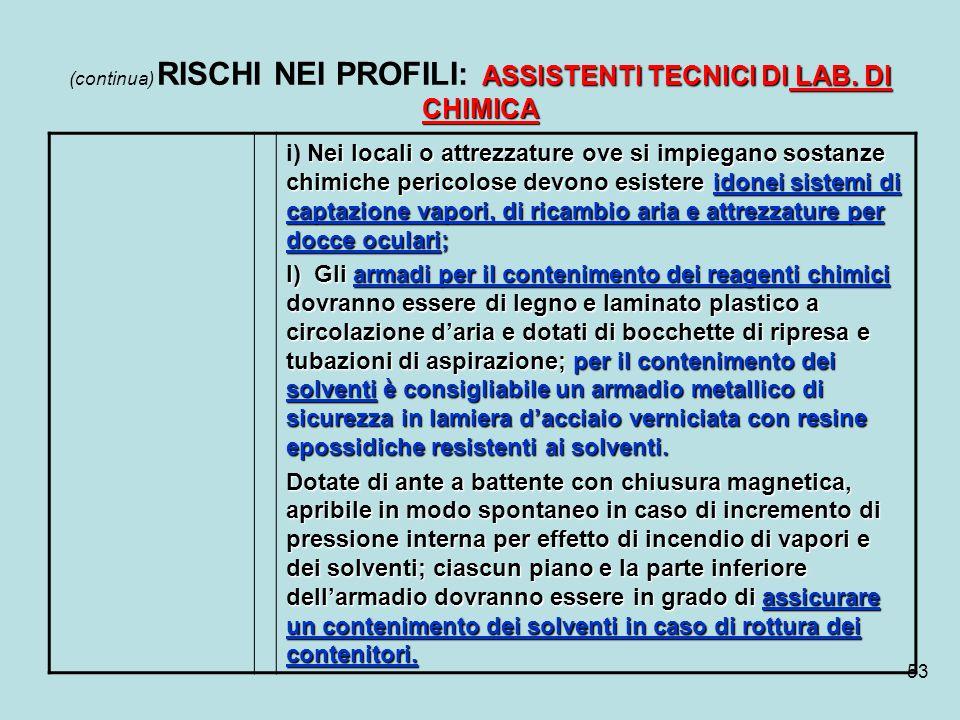 (continua) RISCHI NEI PROFILI: ASSISTENTI TECNICI DI LAB. DI CHIMICA
