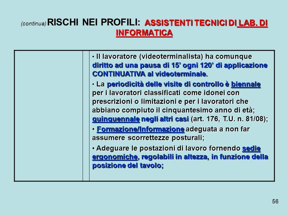 (continua) RISCHI NEI PROFILI: ASSISTENTI TECNICI DI LAB