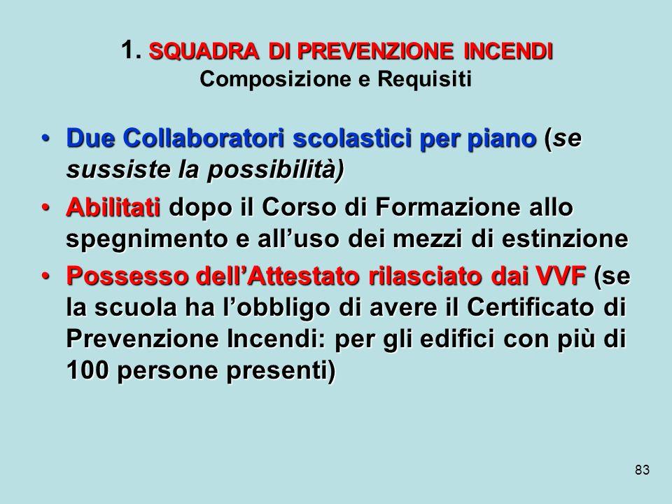 1. SQUADRA DI PREVENZIONE INCENDI Composizione e Requisiti