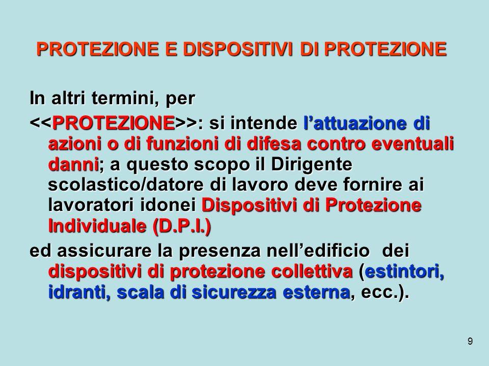 PROTEZIONE E DISPOSITIVI DI PROTEZIONE
