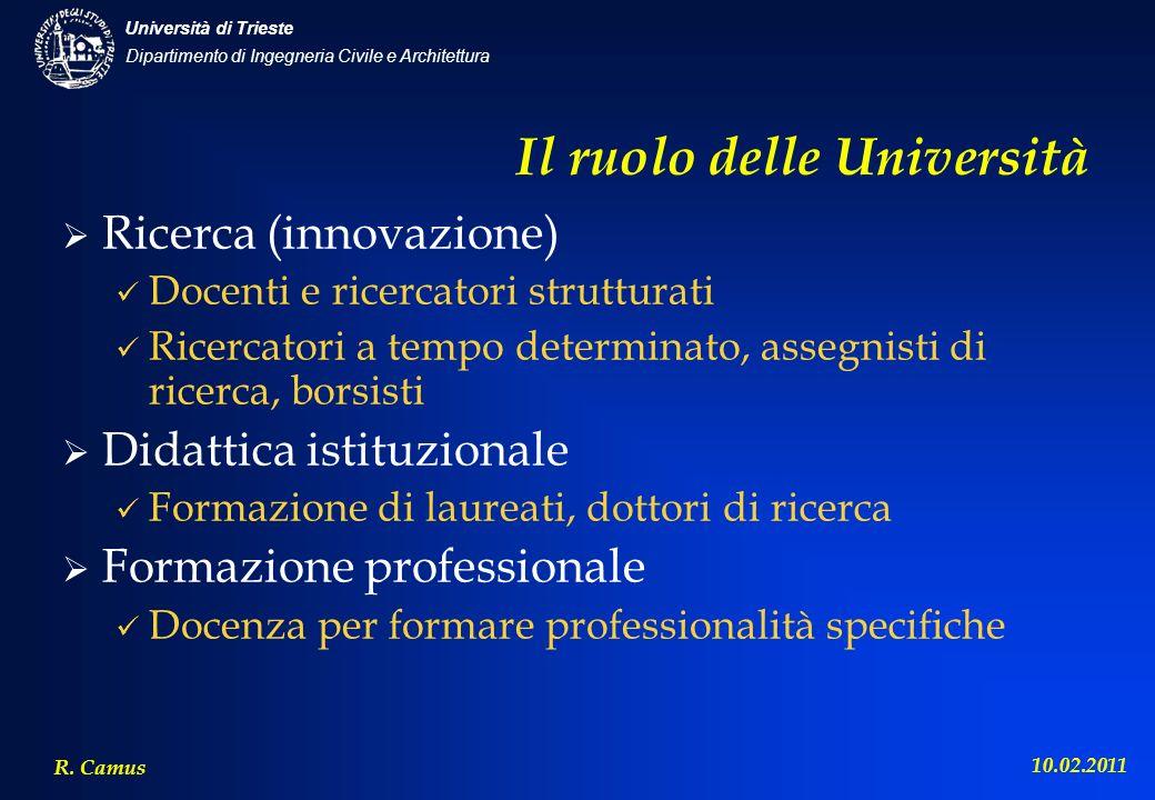 Il ruolo delle Università