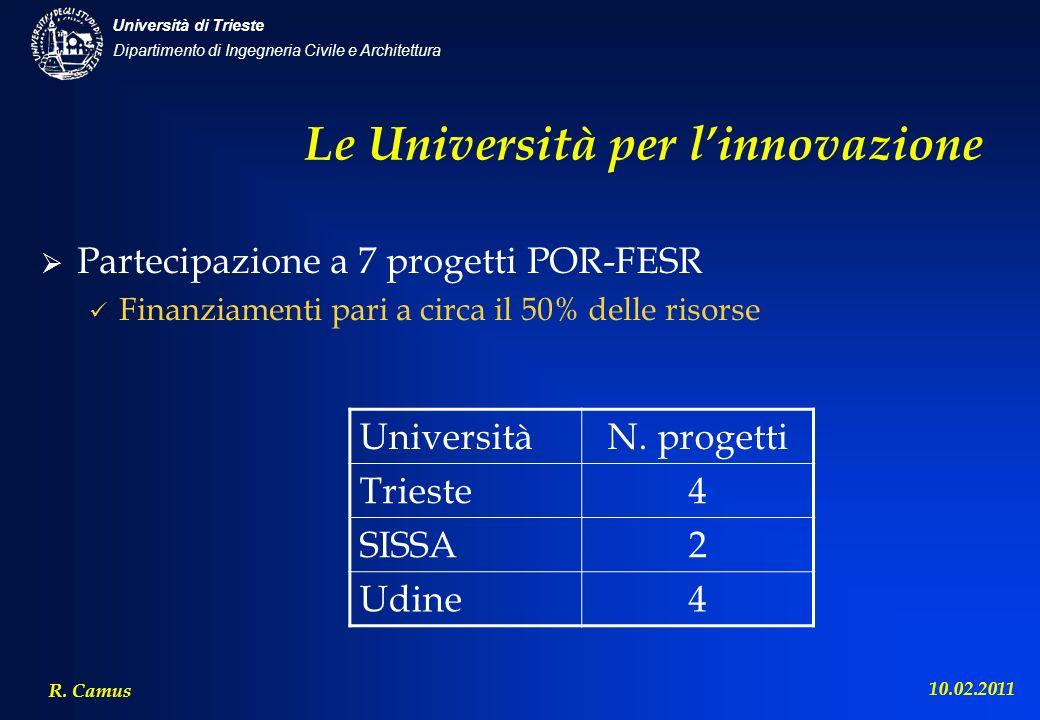 Le Università per l'innovazione