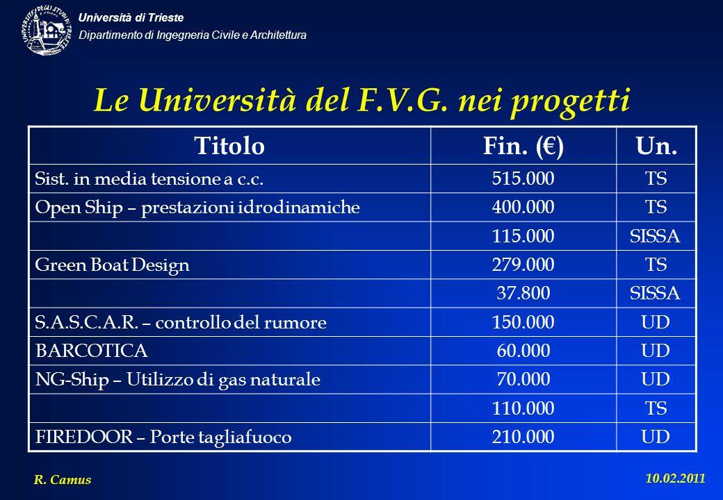 Le Università del F.V.G. nei progetti