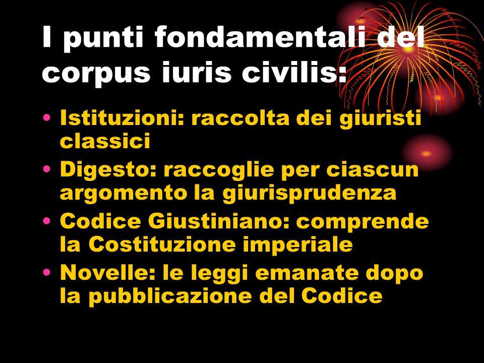 I punti fondamentali del corpus iuris civilis: