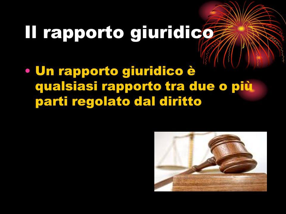 Il rapporto giuridico Un rapporto giuridico è qualsiasi rapporto tra due o più parti regolato dal diritto.