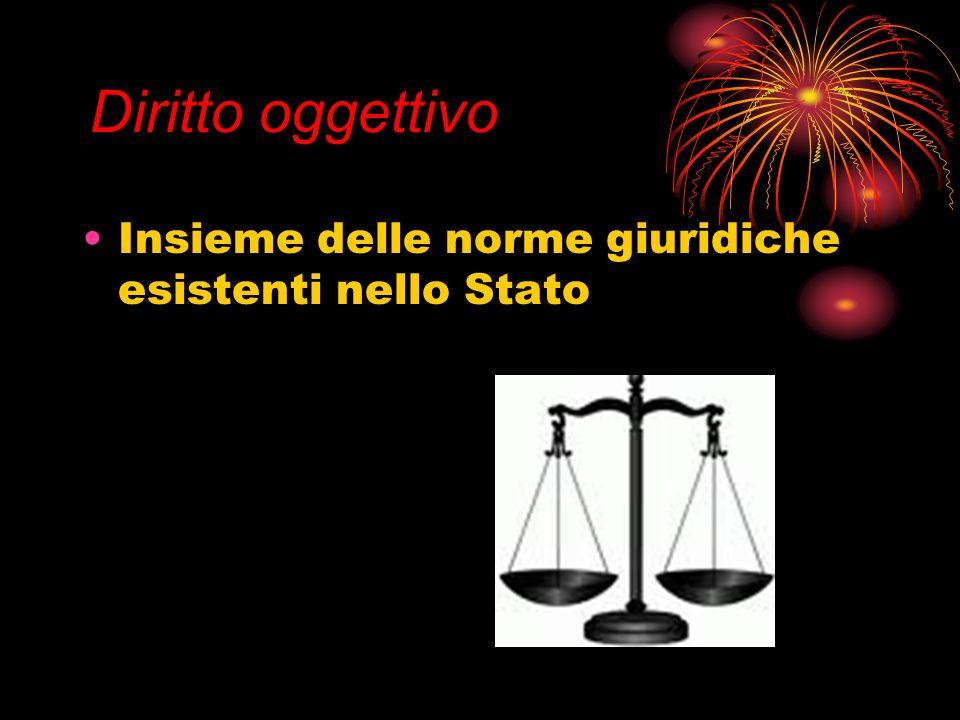 Diritto oggettivo Insieme delle norme giuridiche esistenti nello Stato