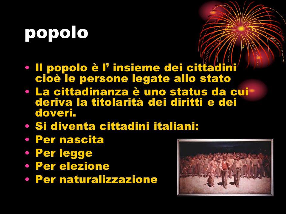 popolo Il popolo è l' insieme dei cittadini cioè le persone legate allo stato.