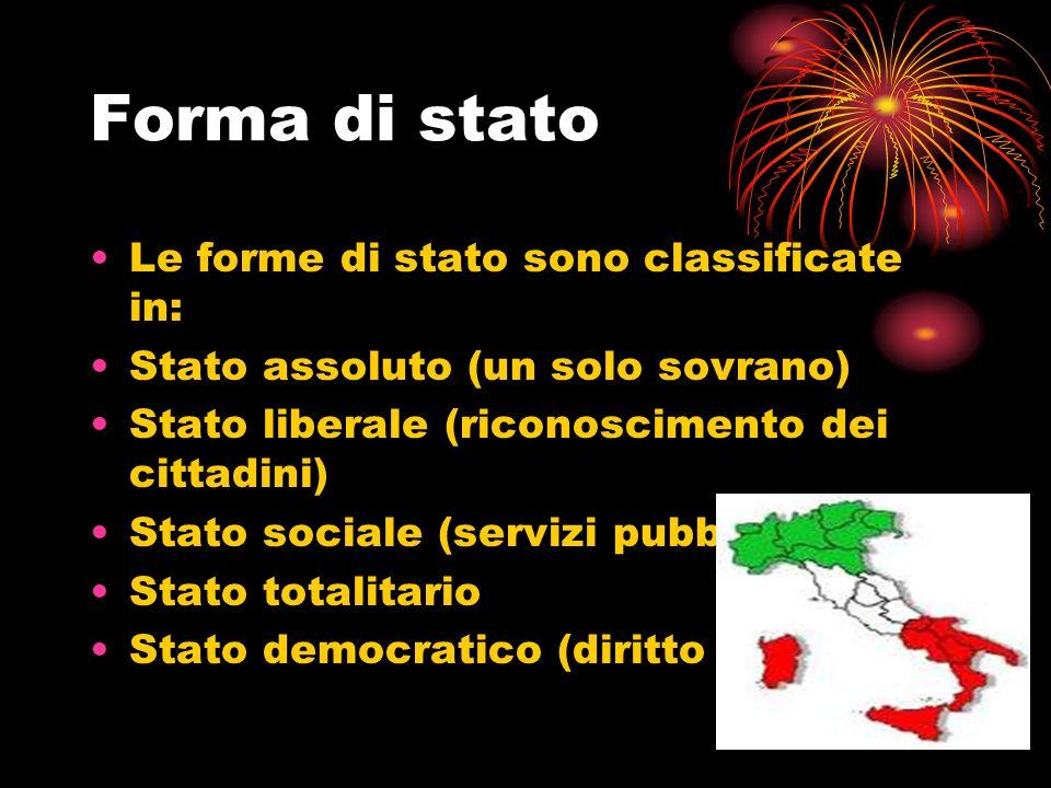 Forma di stato Le forme di stato sono classificate in: