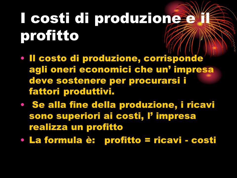 I costi di produzione e il profitto