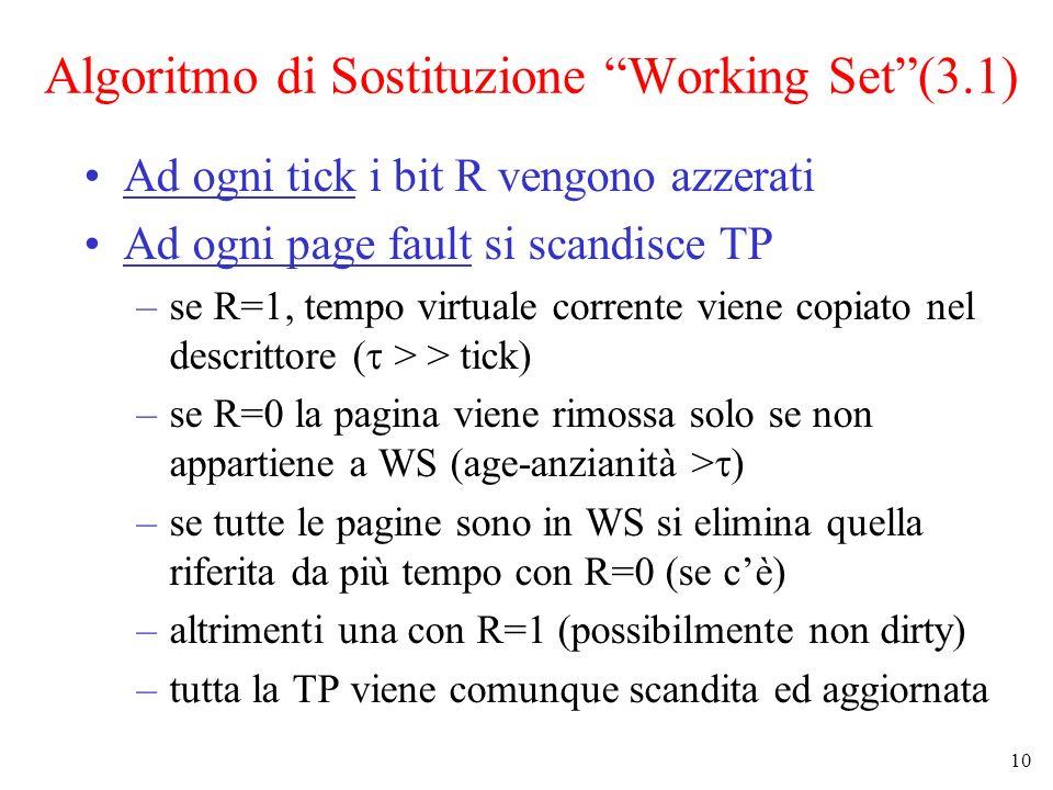 Algoritmo di Sostituzione Working Set (3.1)