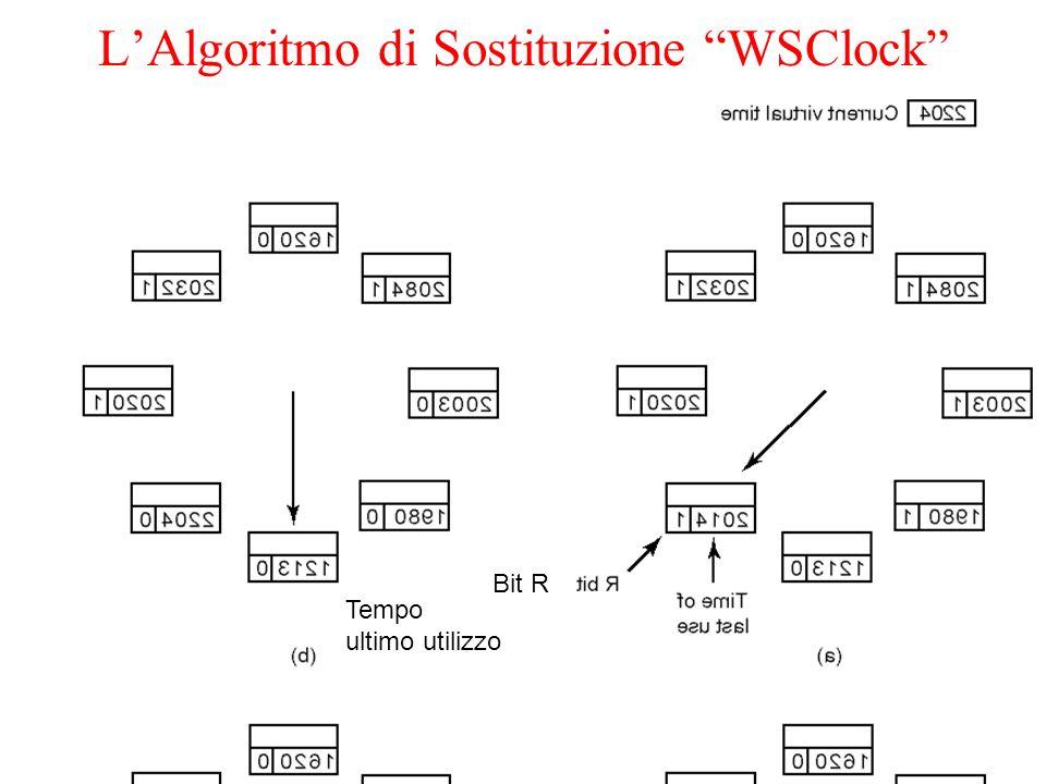 L'Algoritmo di Sostituzione WSClock