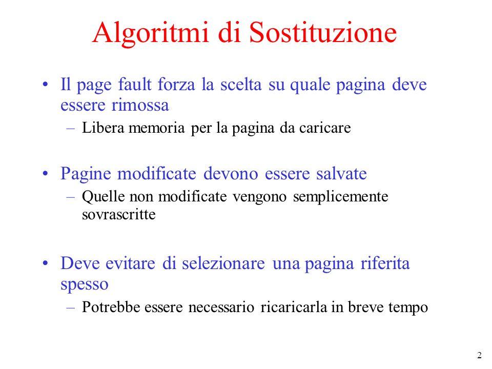 Algoritmi di Sostituzione