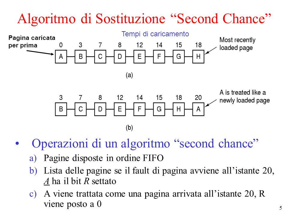 Algoritmo di Sostituzione Second Chance