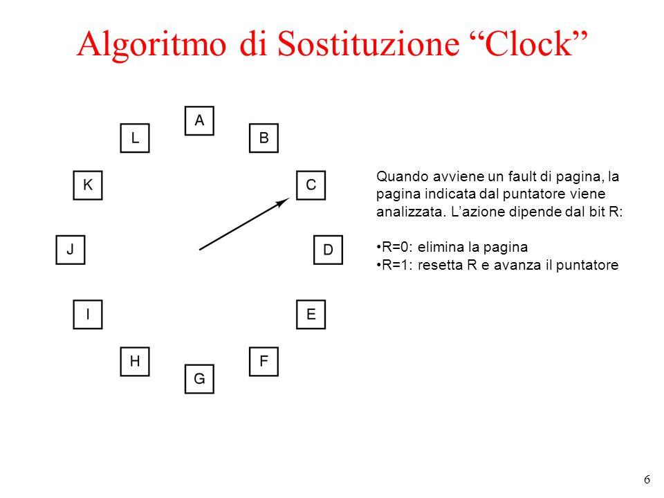 Algoritmo di Sostituzione Clock