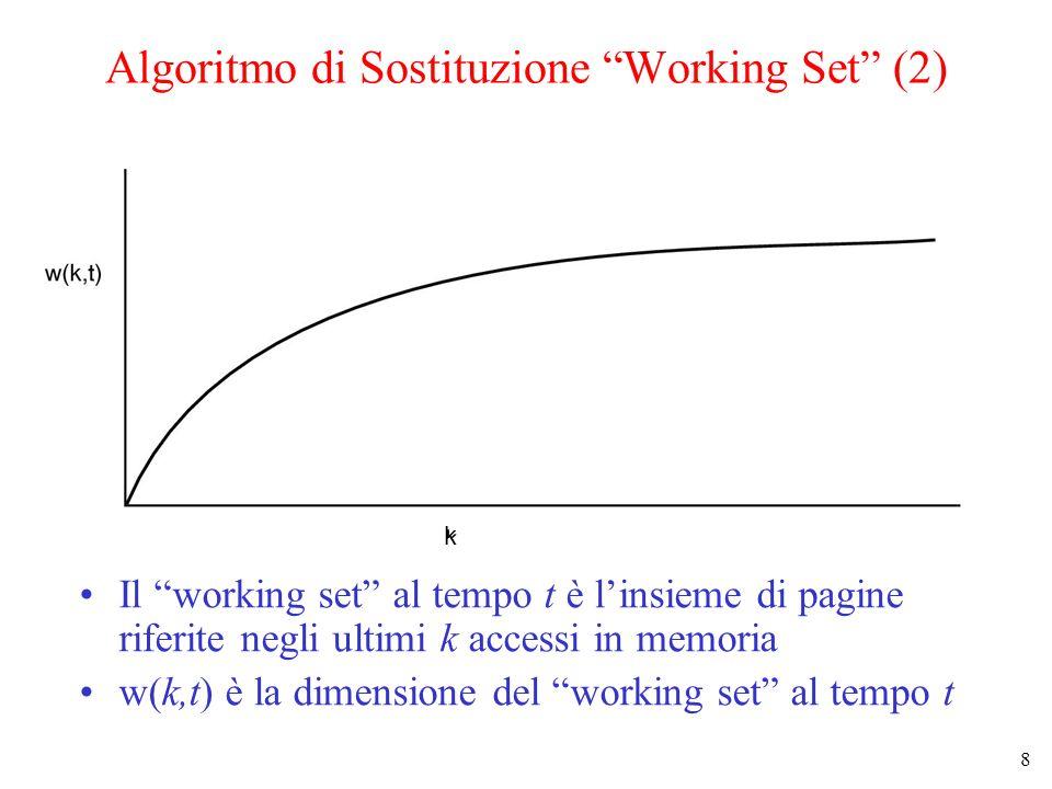 Algoritmo di Sostituzione Working Set (2)