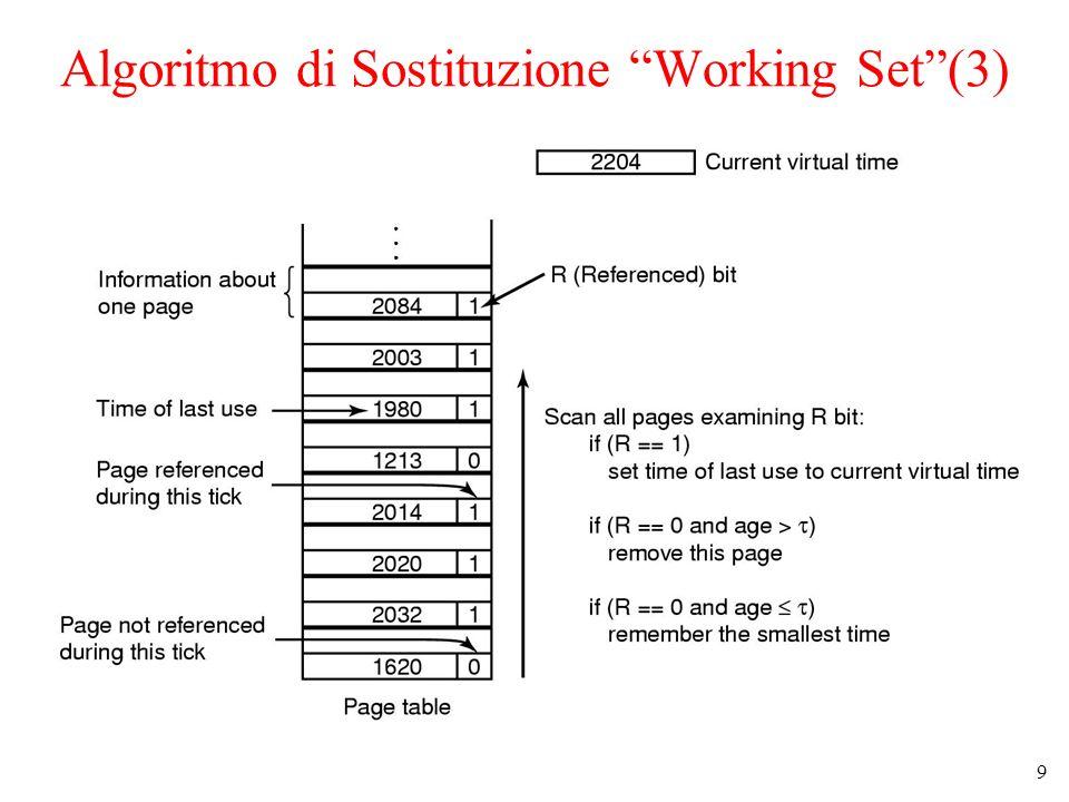 Algoritmo di Sostituzione Working Set (3)