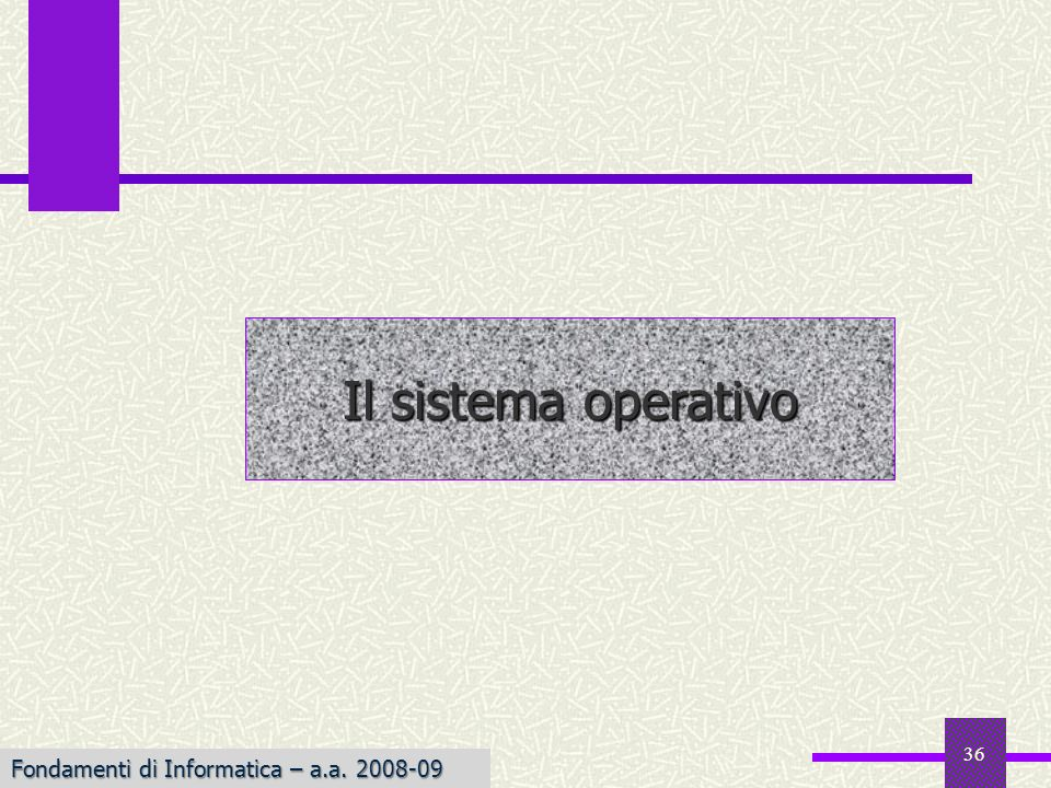 Il sistema operativo Fondamenti di Informatica – a.a. 2008-09