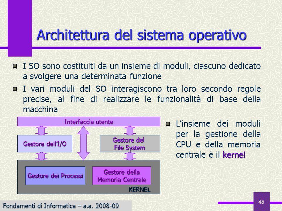Architettura del sistema operativo