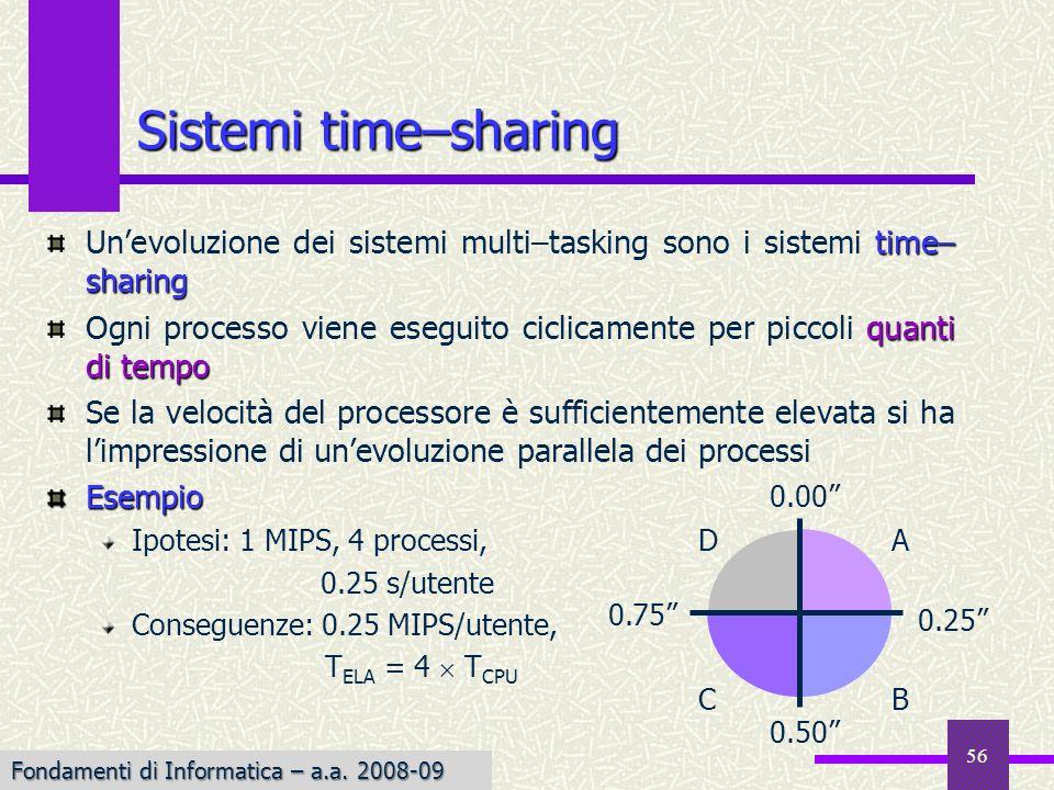 Sistemi time–sharingUn'evoluzione dei sistemi multi–tasking sono i sistemi time–sharing.