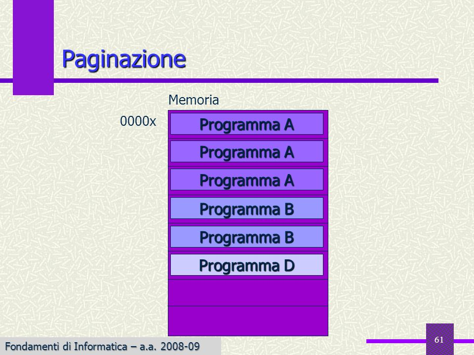 Paginazione Programma A Programma B Programma D Memoria 0000x