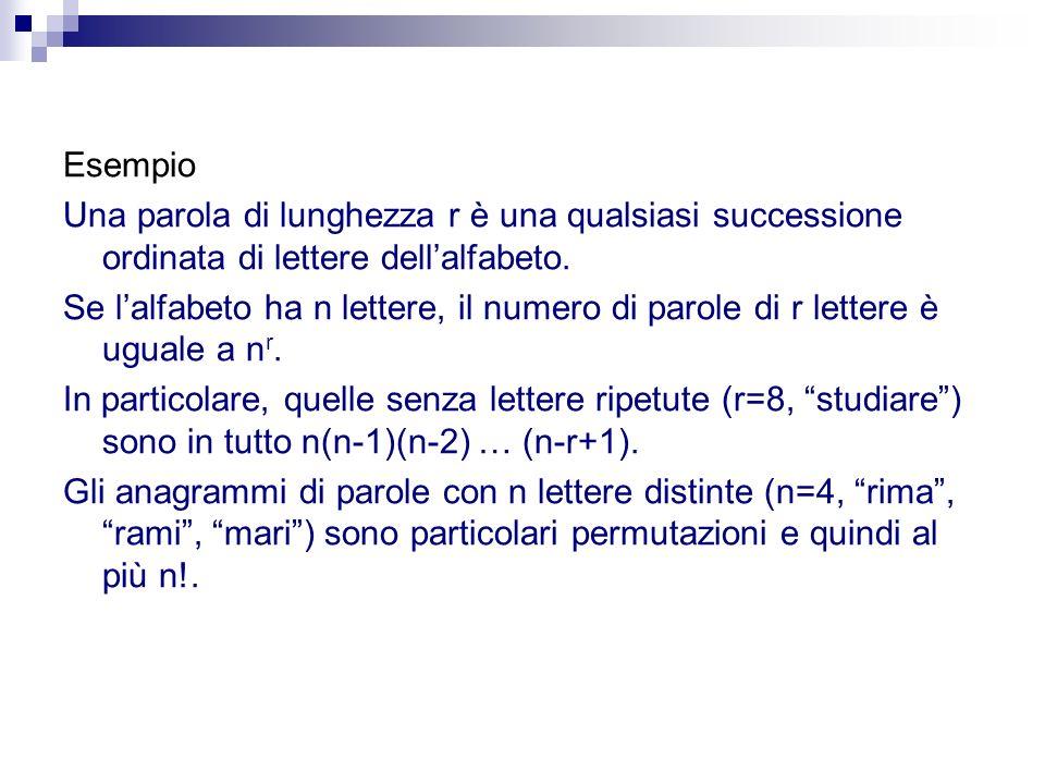 Esempio Una parola di lunghezza r è una qualsiasi successione ordinata di lettere dell'alfabeto.