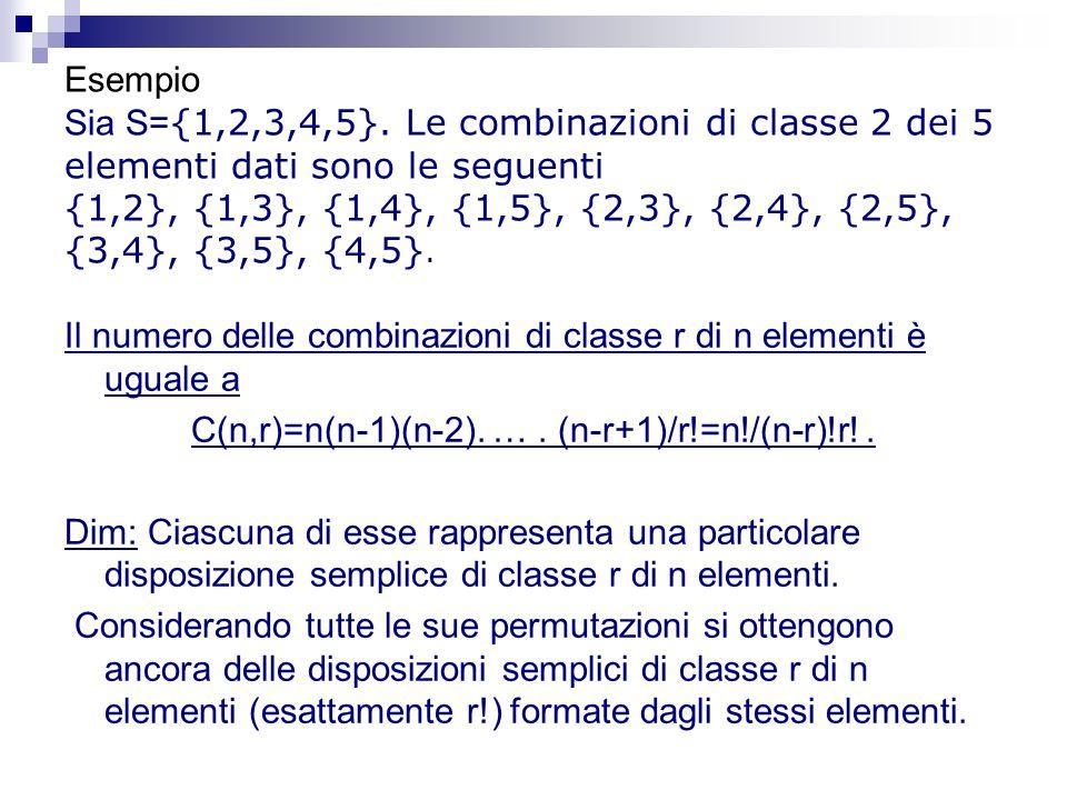 C(n,r)=n(n-1)(n-2). … . (n-r+1)/r!=n!/(n-r)!r! .