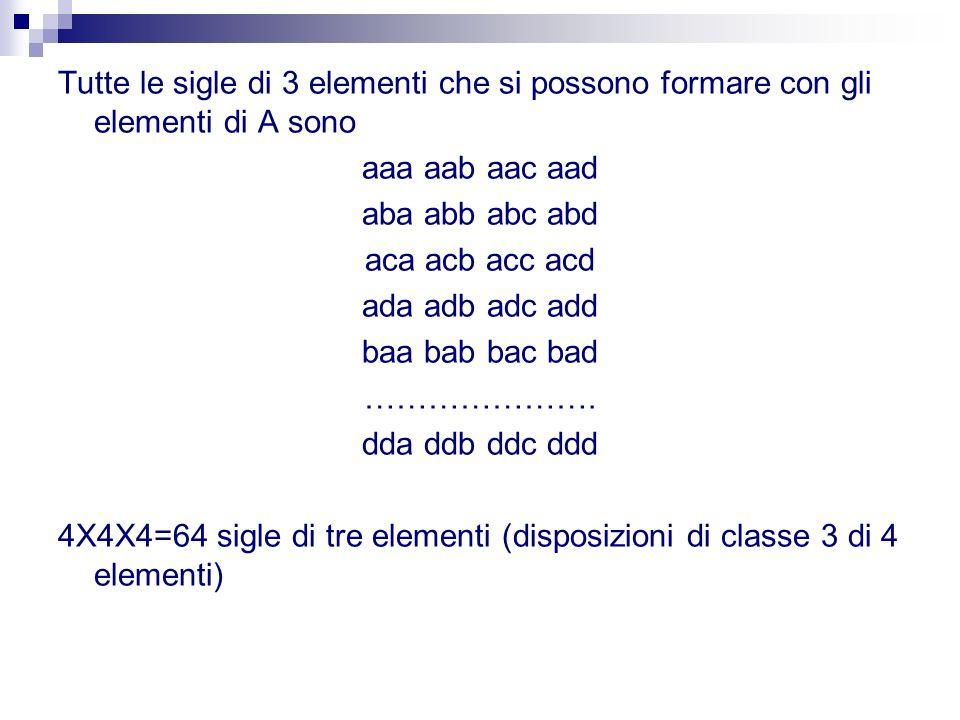 Tutte le sigle di 3 elementi che si possono formare con gli elementi di A sono