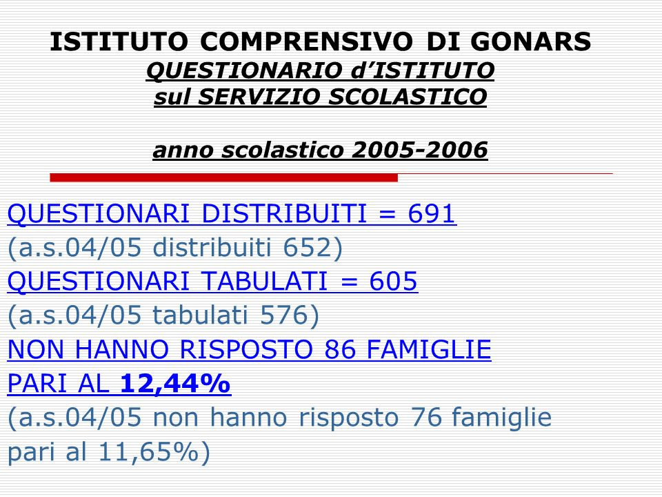 ISTITUTO COMPRENSIVO DI GONARS QUESTIONARIO d'ISTITUTO sul SERVIZIO SCOLASTICO anno scolastico 2005-2006