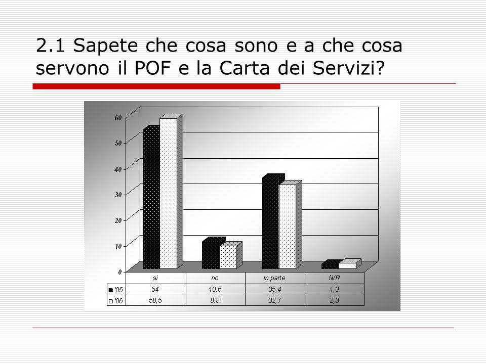 2.1 Sapete che cosa sono e a che cosa servono il POF e la Carta dei Servizi