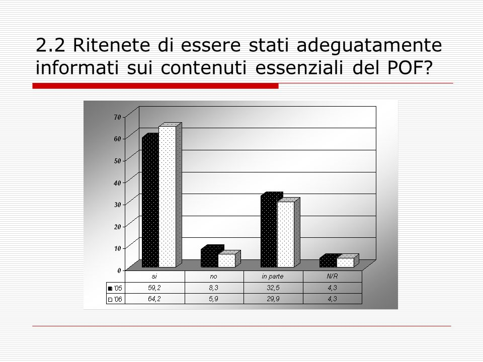 2.2 Ritenete di essere stati adeguatamente informati sui contenuti essenziali del POF