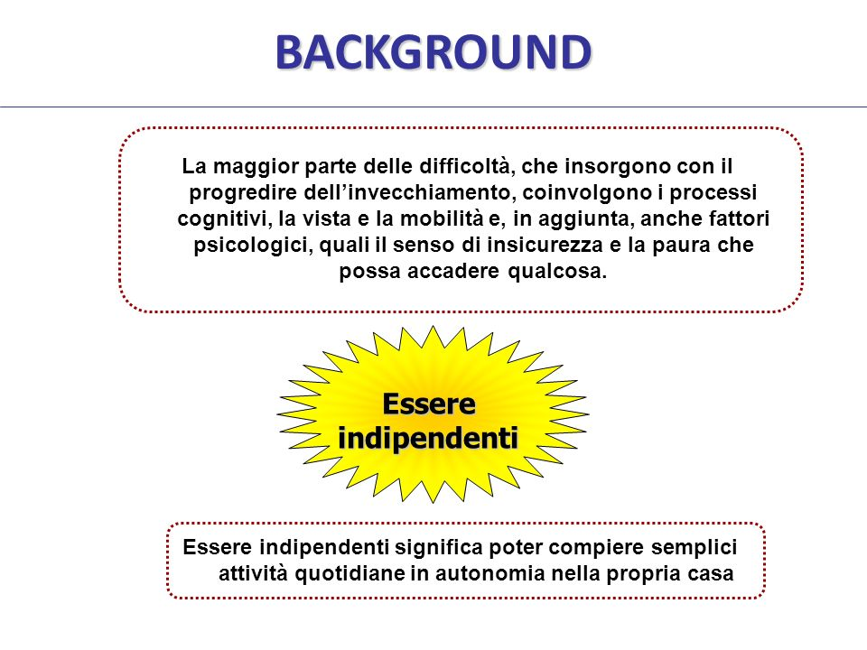 BACKGROUND Essere indipendenti