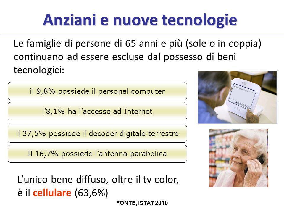 Anziani e nuove tecnologie