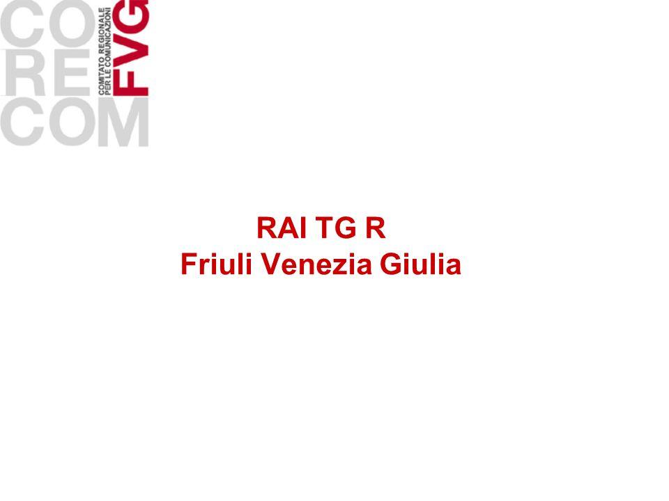 RAI TG R Friuli Venezia Giulia