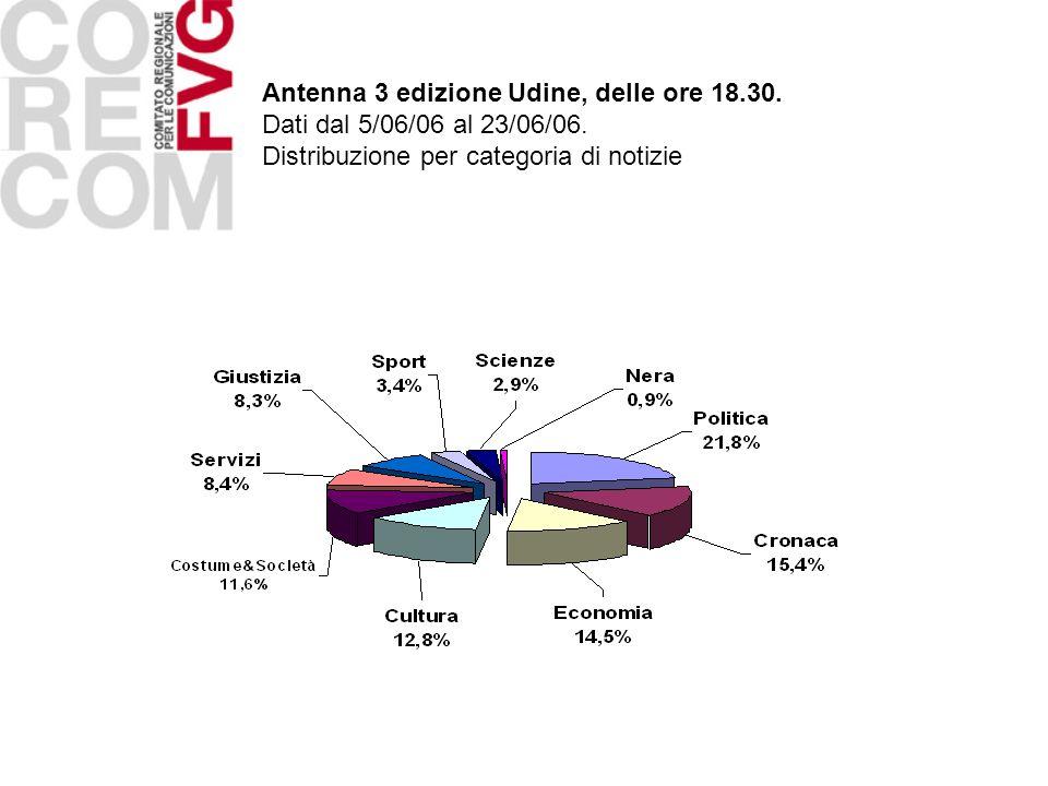 Antenna 3 edizione Udine, delle ore 18.30.