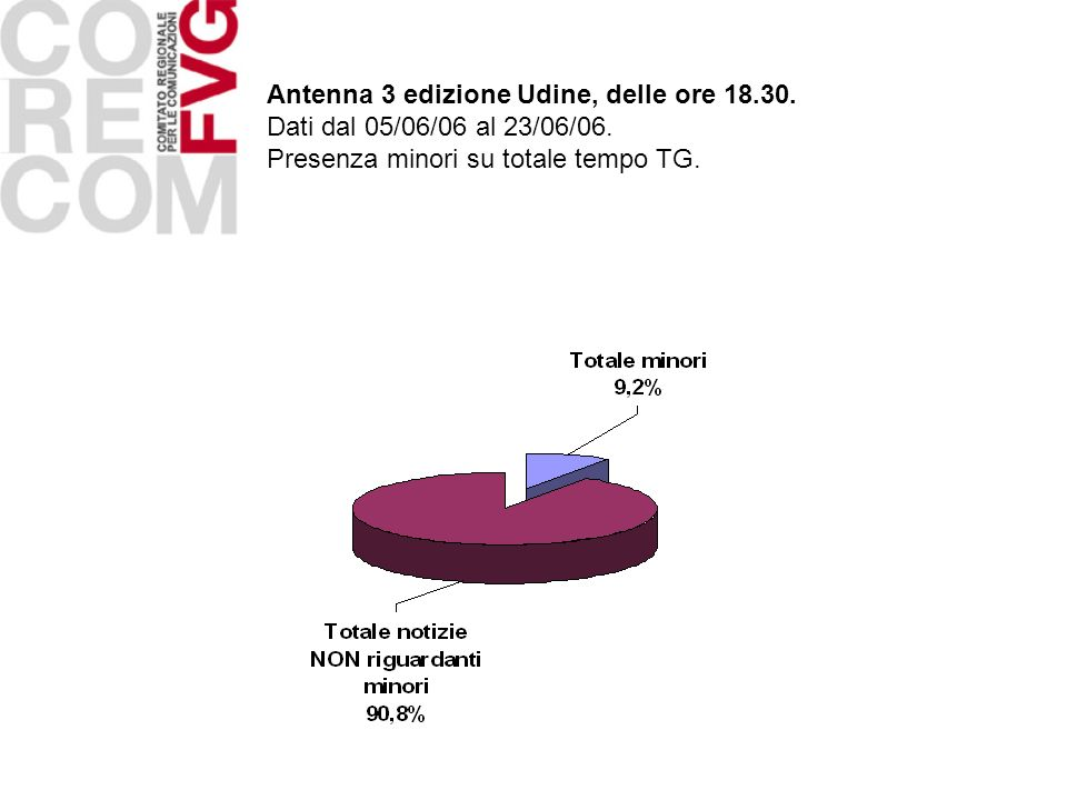 Antenna 3 edizione Udine, delle ore 18. 30