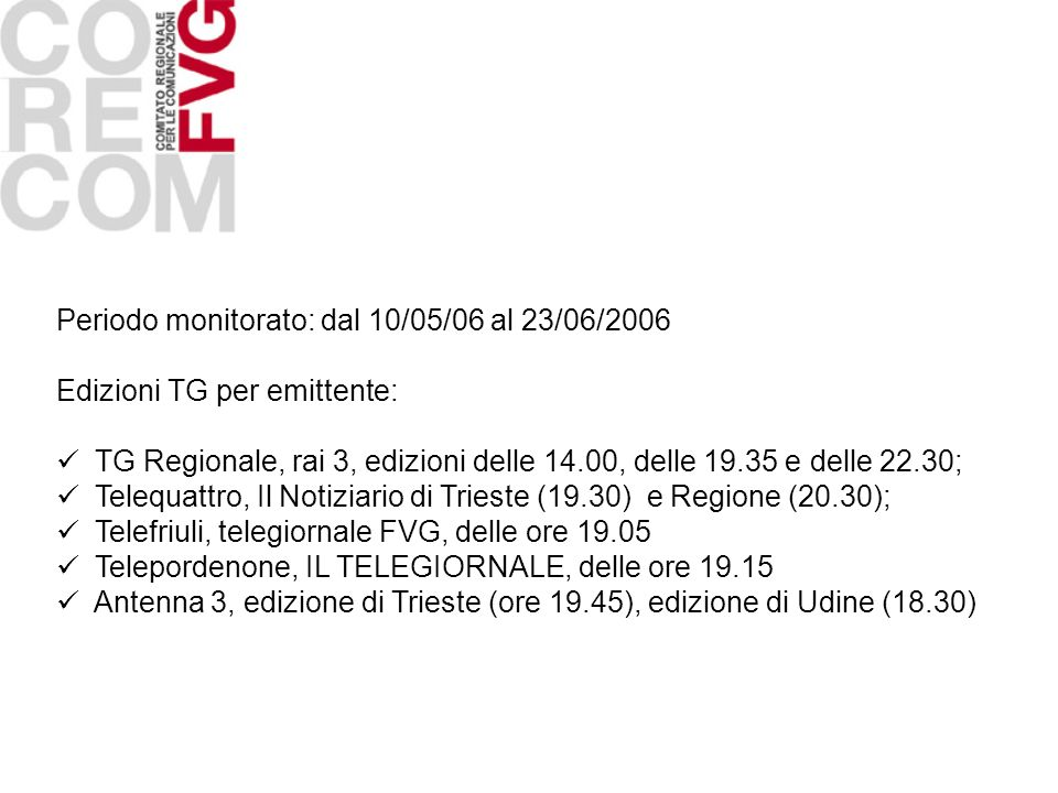 Periodo monitorato: dal 10/05/06 al 23/06/2006