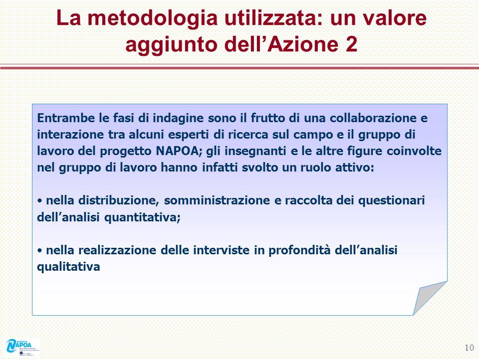 La metodologia utilizzata: un valore aggiunto dell'Azione 2