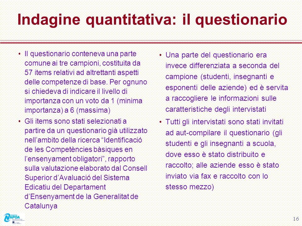 Indagine quantitativa: il questionario