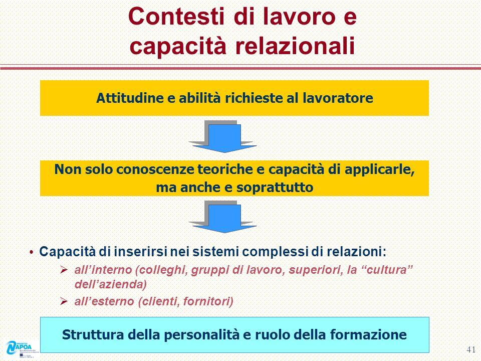 Contesti di lavoro e capacità relazionali