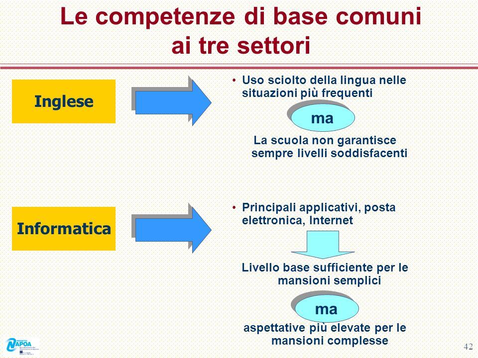 Le competenze di base comuni ai tre settori