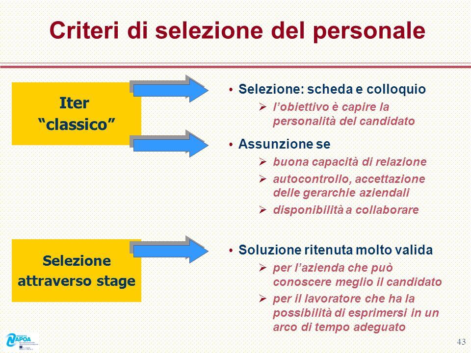 Criteri di selezione del personale