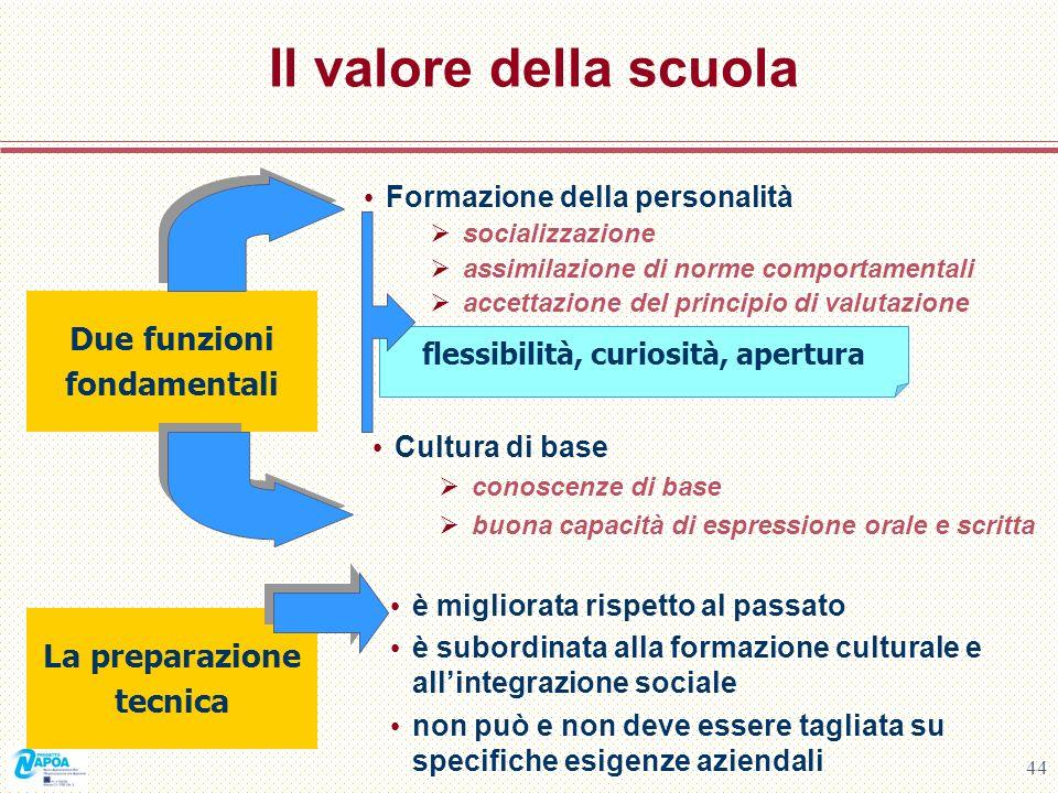 Il valore della scuola Due funzioni fondamentali