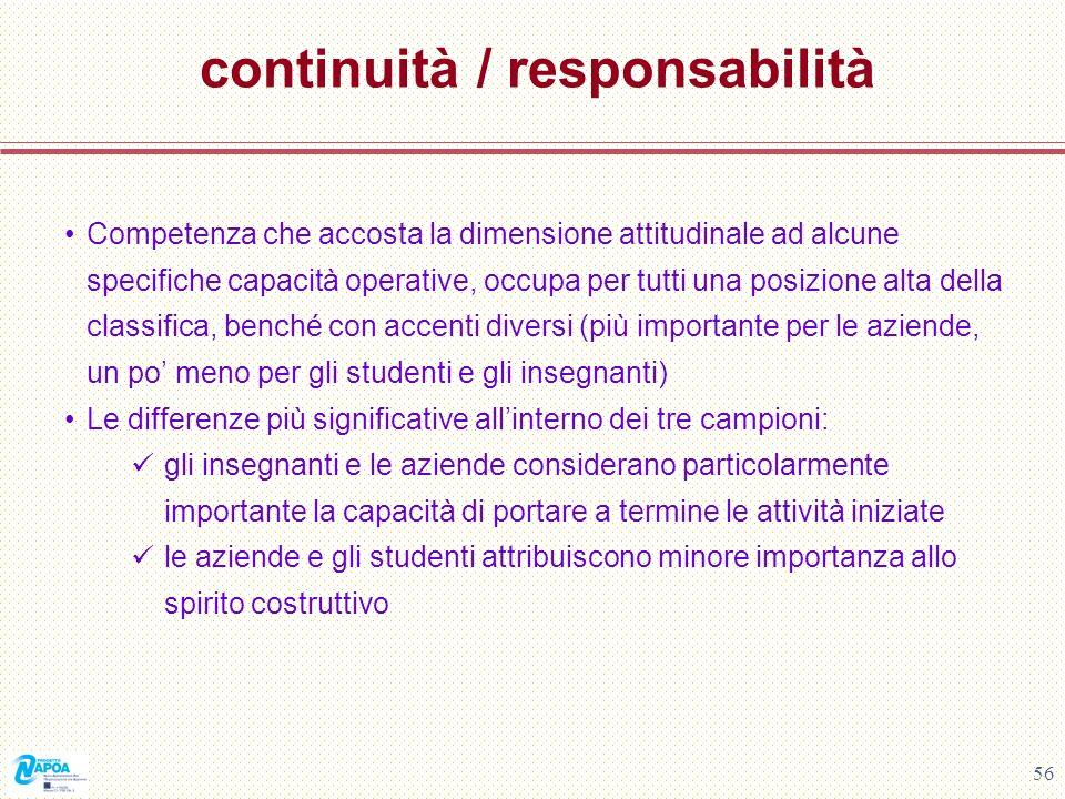 continuità / responsabilità