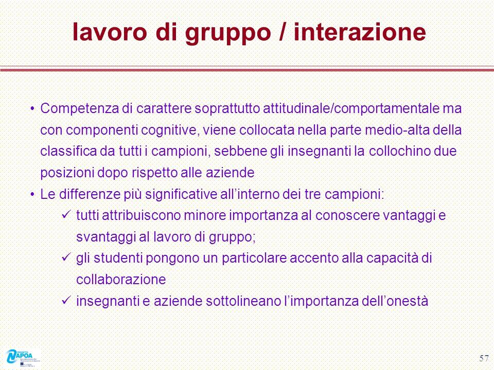 lavoro di gruppo / interazione