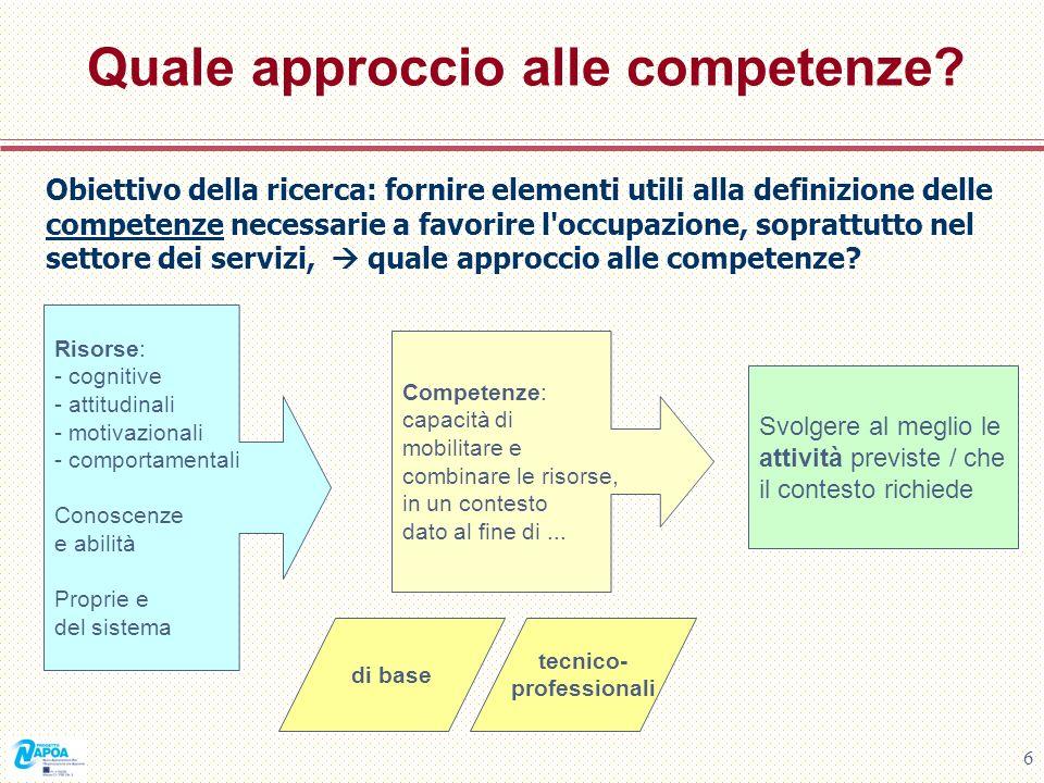 Quale approccio alle competenze