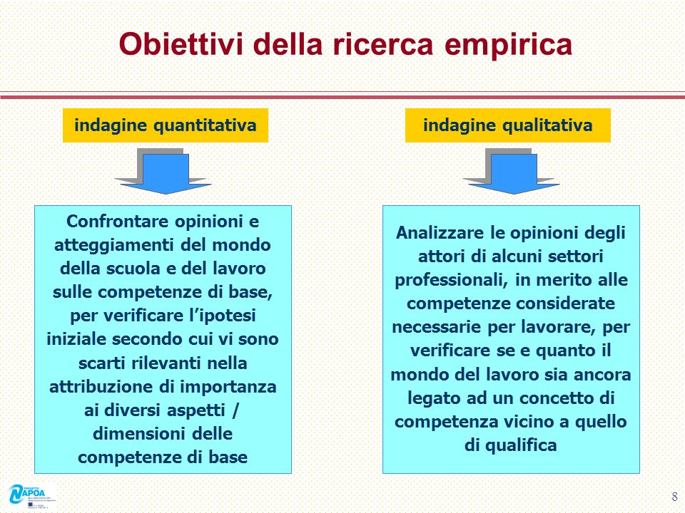 Obiettivi della ricerca empirica