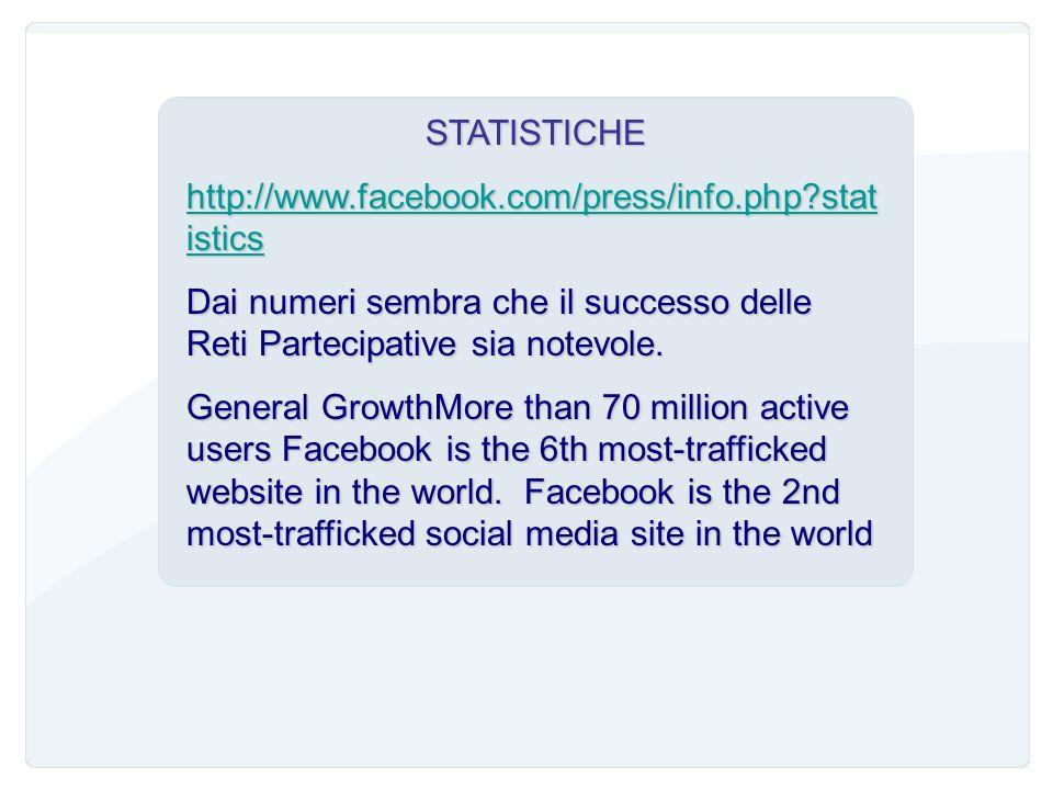 STATISTICHE http://www.facebook.com/press/info.php statistics. Dai numeri sembra che il successo delle Reti Partecipative sia notevole.